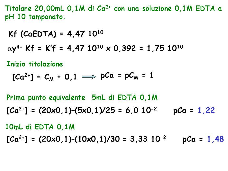 [Ca2+] = (20x0,1)–(5x0,1)/25 = 6,0 10-2 pCa = 1,22